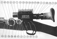 Description of Telescopic Musket Sights Model 1908 - 1913