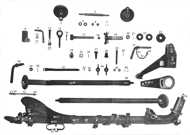Plate III. Componen parts of tripod