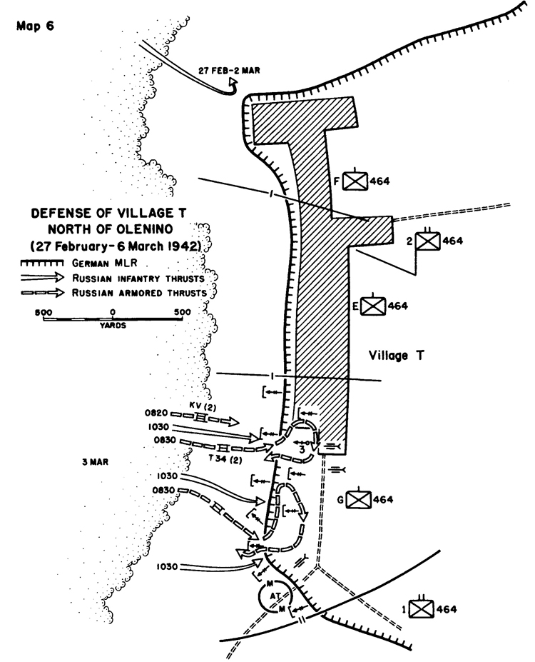 small unit actions during the german campaign in russia